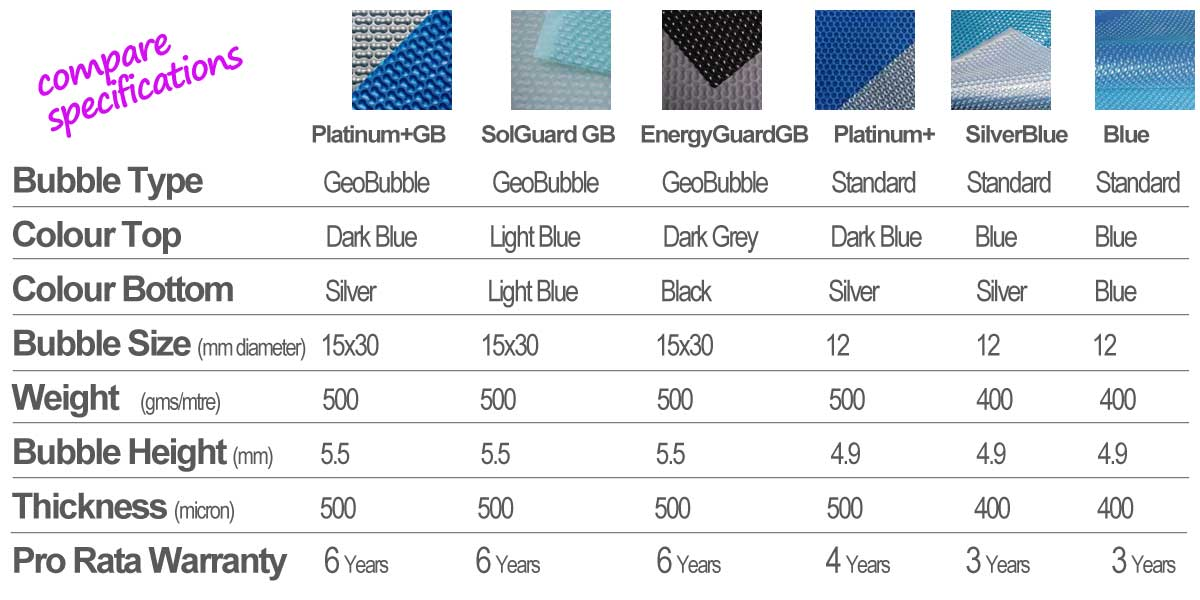 image detailing solar cover fabric specifications