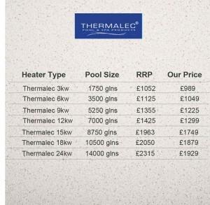 thermalec-pool-heater-grid2