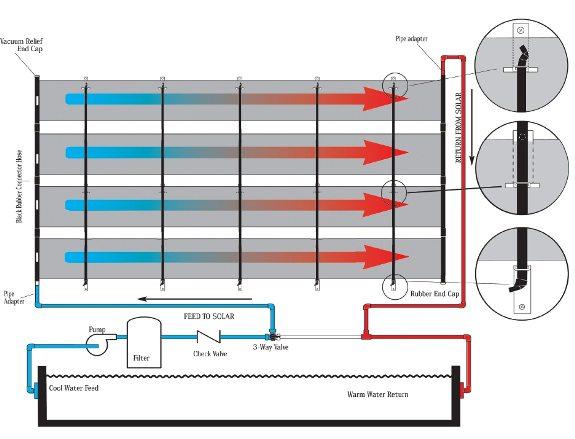 plastica_solar_heating_diagram
